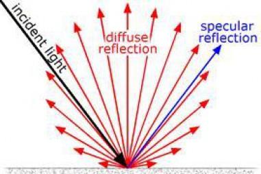 Đo mẫu rắn bằng kỹ thuật phản xạ khuếch tán trong UV-Vis