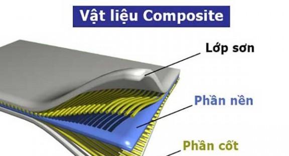 Nghiên cứu phân tích hiệu ứng kích thước vật liệu composite