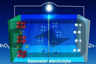 Hợp kim cấu trúc nano mới cho cực dương: Bước tiến lớn trong cách mạng hóa việc lưu trữ năng lượng