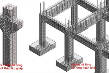 Hiệu quả của mô hình thanh chống giằng cho cấu kiện bê tông cốt thép