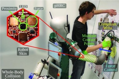 Da điện tử cho phép robot tương tác thực với con người